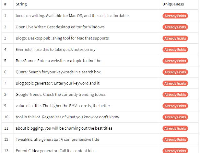 التعرف على المقالات المسروقة والتى تنتهك حقوق الملكية -plagiarism-checker Site
