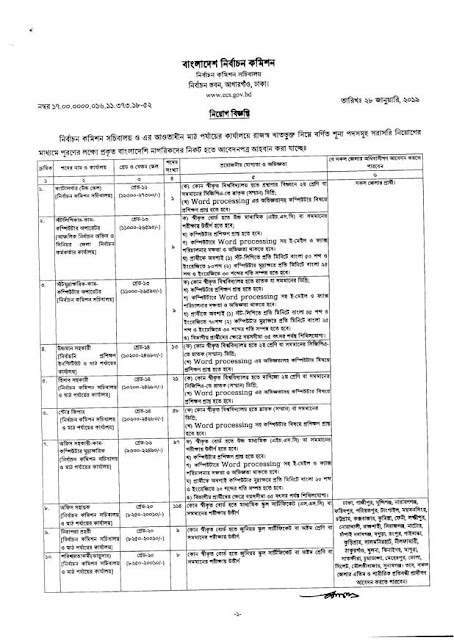 Election Commission Bangladesh( ECS) job circular 2019 teletalk apply