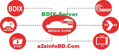 All BDIX Connected FTP Servers List in Bangladesh - a2zinfoBD Com