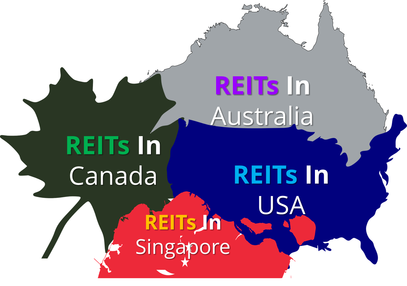 how to start a reit in canada