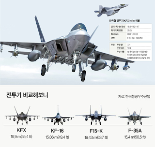 Ilustrasi KFX