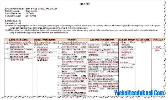 Silabus Matematika Kelas 3 SD/MI Kurikulum 2013 Revisi 2018