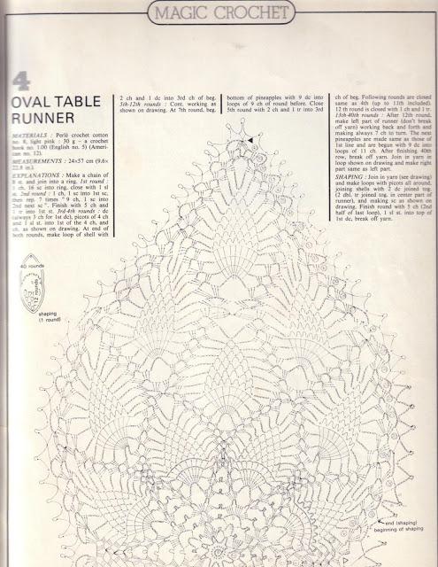 Modèle de centre de table