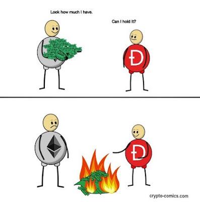 Meme biếm họa về sự kiện quỹ DAO bị đánh cắp