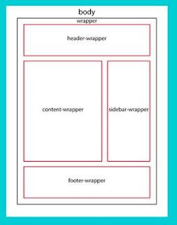 Cara Membuat Template Blog Sendiri di Blogger