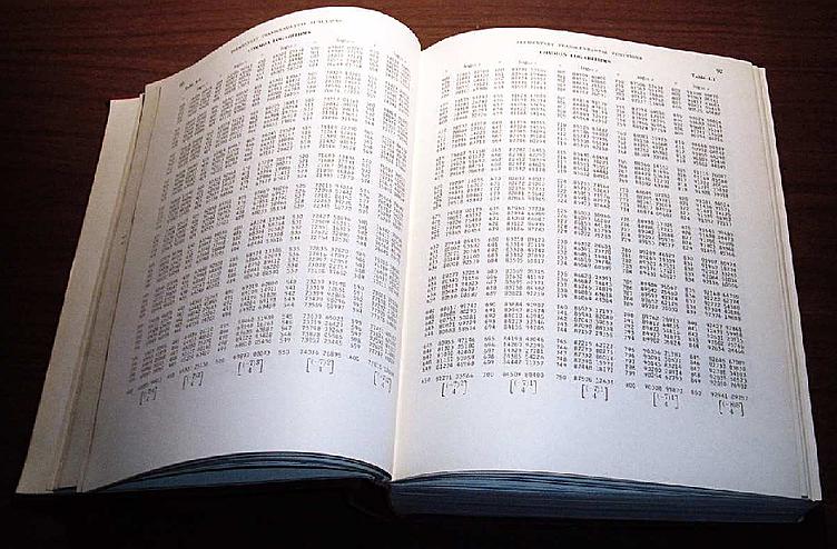 Utilizando Tábuas para Calcular Logaritmos