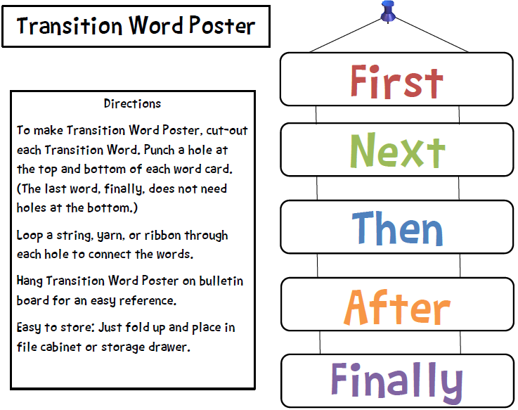 Evaluative essay transitions