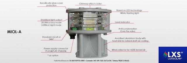 Luxsolar MIOL-A orta yoğunluklu uçak ikaz lambası
