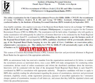 IBPS RRB CWE IV RECRUITMENT 2015
