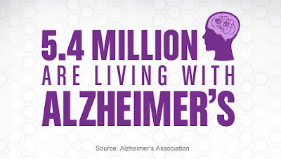 Alzheimer's Disease… Make the Right CHOICE! Read and You Will See LOL!