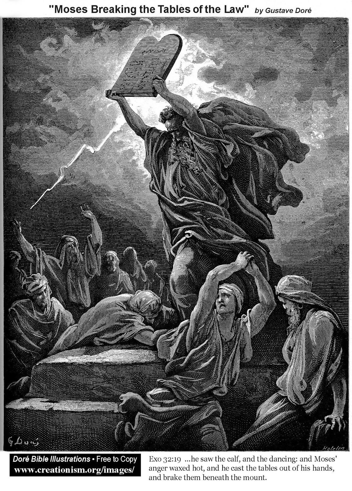 kreacjonista twierdzi, że datowanie radiometryczne