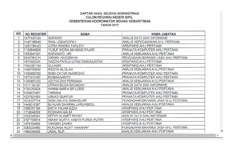 Pengumuman seleksi Administrasi CPNS Kemenko Maritim