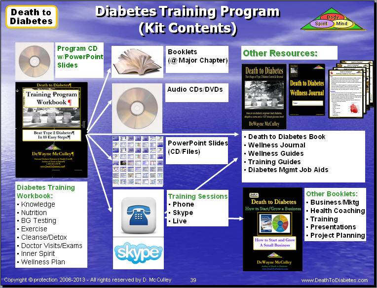 Death to Diabetes Training Program reverses Type 2 diabetes