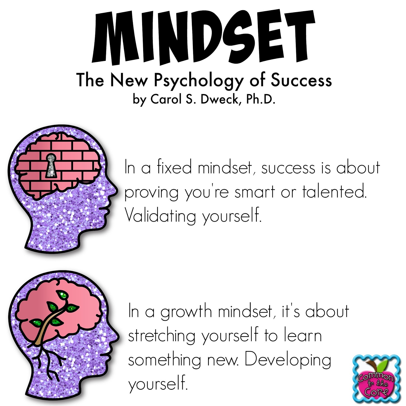 Common to the core summer book study mindset chapter 2 to further understand the two mindsets and to help you determine which one you possess maybe this example will help you like it did me fandeluxe Images