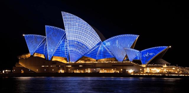 Penemuan Benua Australia dan Pembentukan Koloni-koloni di Australia