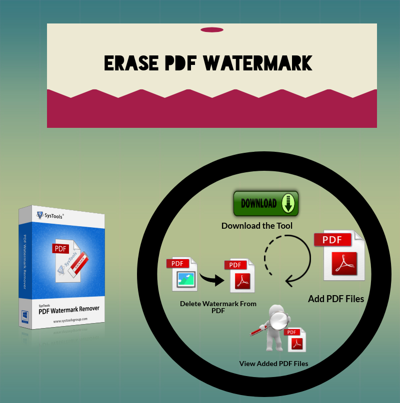 How to Convert PDF to Word Without Watermark? | convertmyemail