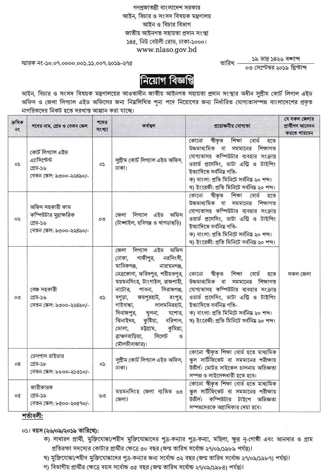 NLASO Job Circular 2019 & Teletalk Apply -nlaso teletalk com bd
