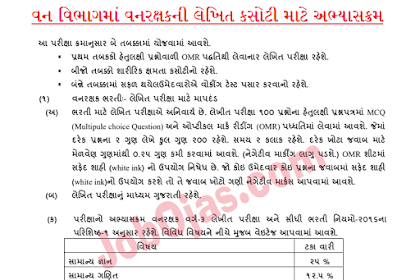 Gujarat Forest Department 334 Posts Recruitment Syllabus 2018