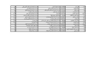 21078529 10203517786262692 3144729721621329163 n - نتائج حركة مديري المدارس الإعدادية والمعاهد و النظار