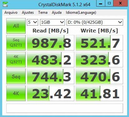 02 SSDs em RAID-1