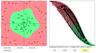 5 Thư viện Javascript dành cho Machine Learning - AnonyHome