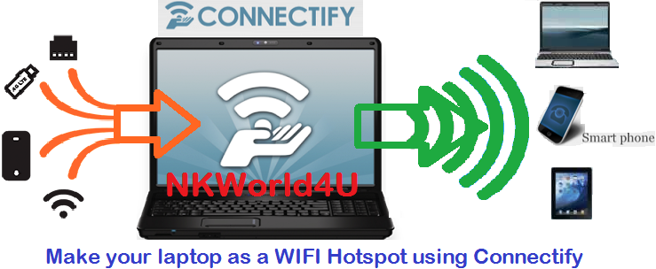 How To Make Your Laptop As A Wi-Fi Hotspot