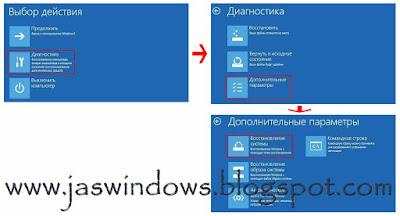 Дополнительное меню перед загрузкой Windows 8