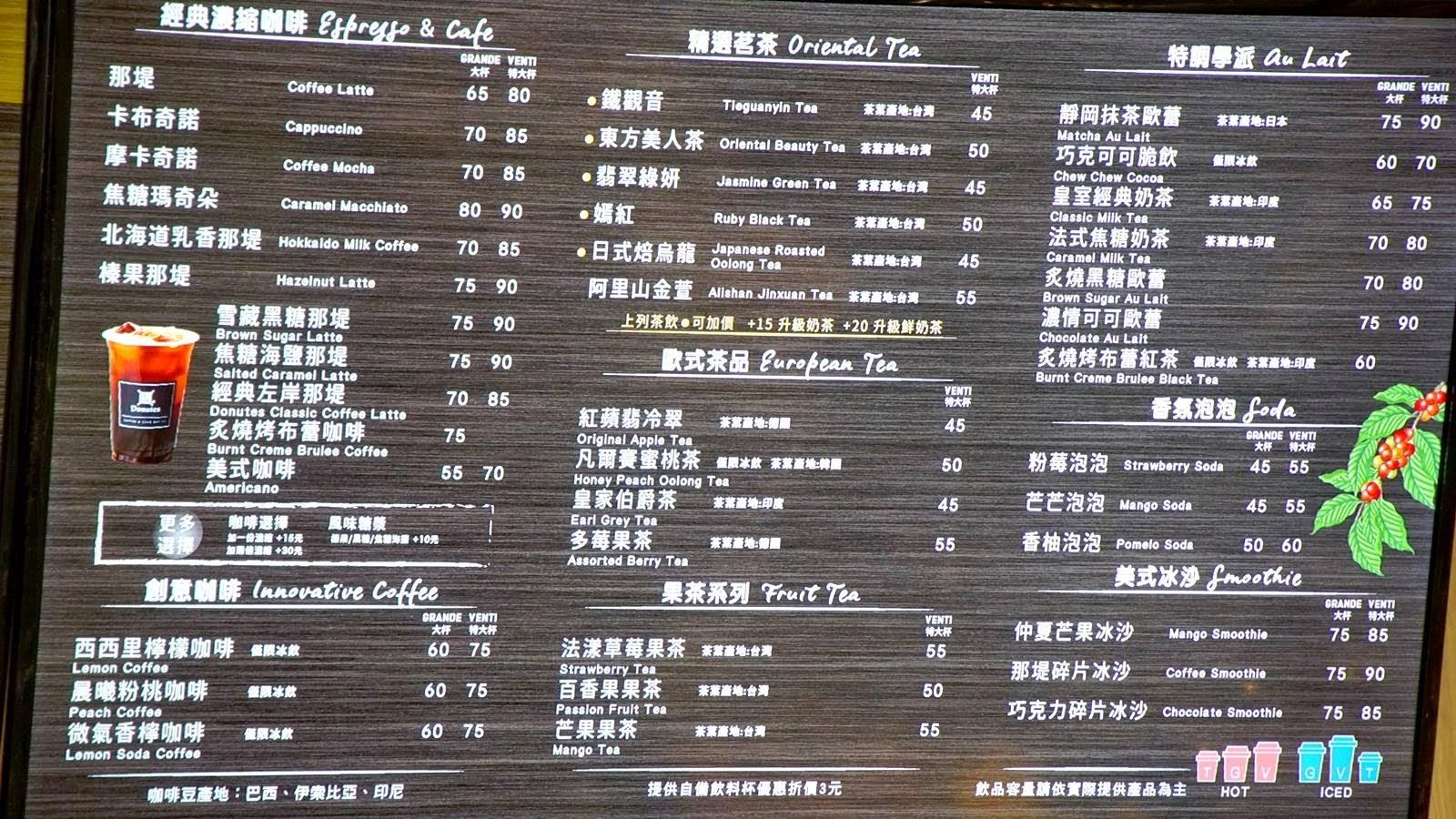 [台南][中西區] Donutes多那之|台南西門門市|寶美樓|食記