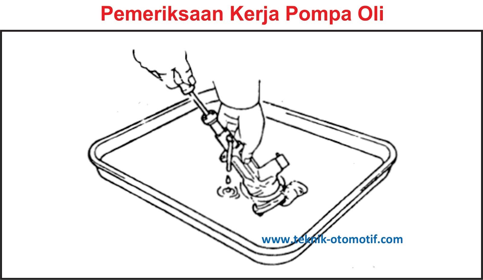Pemeriksaan Pompa Oli Oil Pump