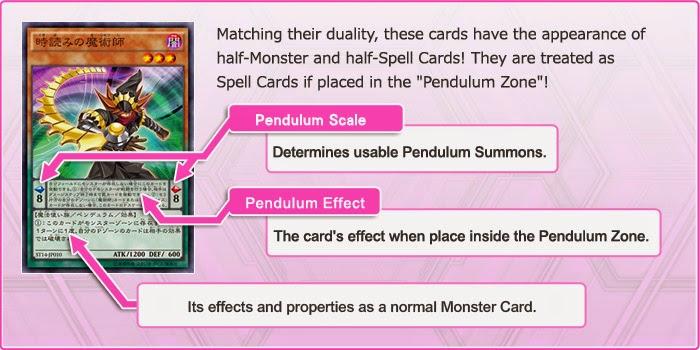 penjelasan Pendulum monster