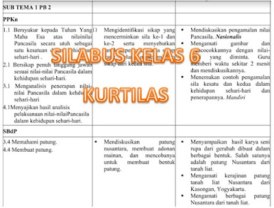 Download Silabus Kurikulum 2013 Revisi 2018 Tematik Kelas 6 SD/ MI Semester 1
