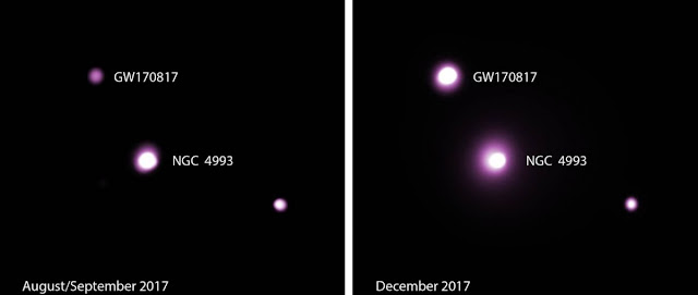 Graphic shows the X-ray counterpart to the gravitational wave source GW170817, produced by the merger of two neutron stars. The left image is the sum of observations with NASA's Chandra X-ray Observatory taken in late August and early September, 2017, and the right image is the sum of Chandra observations taken in early December, 2017. The X-ray counterpart to GW170817 is shown to the upper left of its host galaxy, NGC 4993, located about 130 million light years from Earth. The counterpart has become about four times brighter over three months.  GW170817 was first observed on August 17th, 2017. CREDIT : NASA/CXC/McGill/J.Ruan et al.