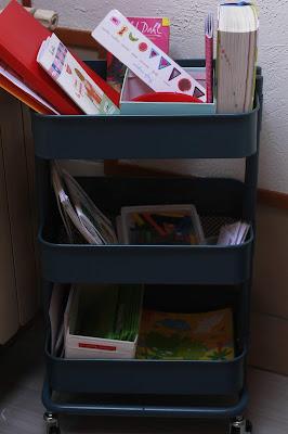homeschooling room, ief organisation