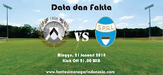 Data dan Fakta Liga Fantasia Serie A Udinese vs SPAL Liga Fantasia