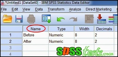 Paired Samples t-test Example Using SPSS