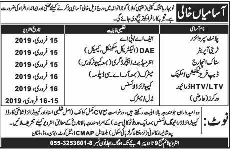 Naubahar Bottling Company Jobs in Gujranwala