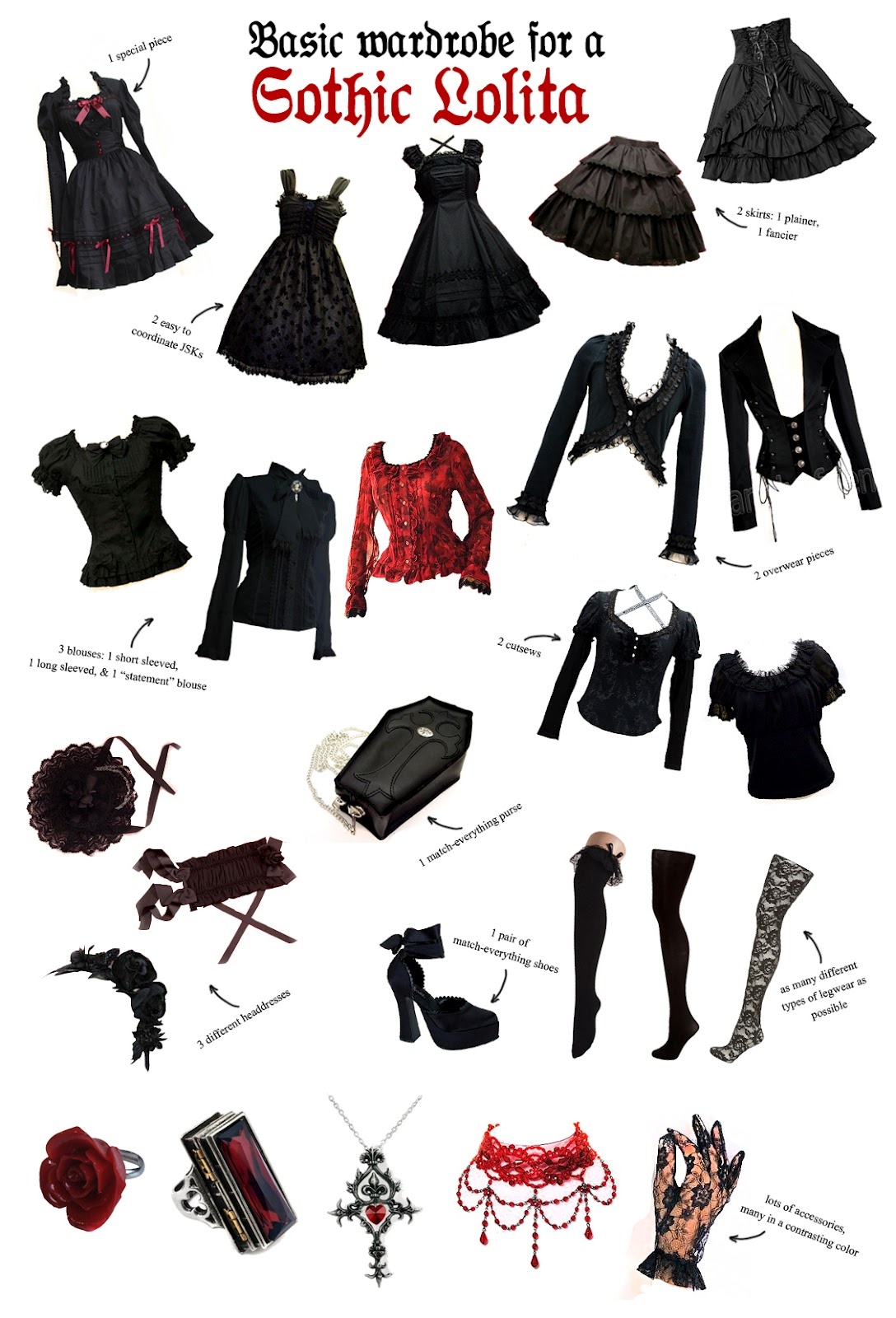 F Yeah Lolita: Building A Complete Lolita Wardrobe