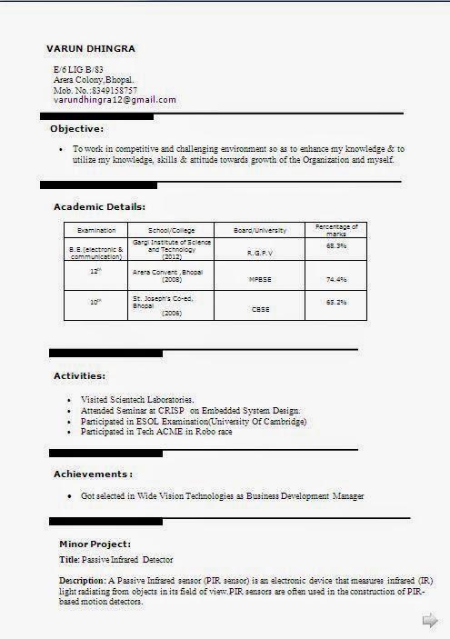 sample resume for msc biochemistry freshers