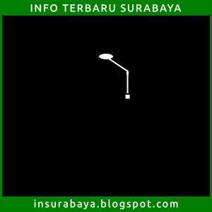 Daftar Sekolah Inklusi PPDB Surabaya 2018