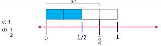 ubicar puntos en rectas numericas con fracciones y números decimales Desafíos matemáticos sexto contestado ejercicio 2