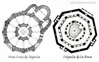 Resultado de imagen para la cupula de la roca templarios