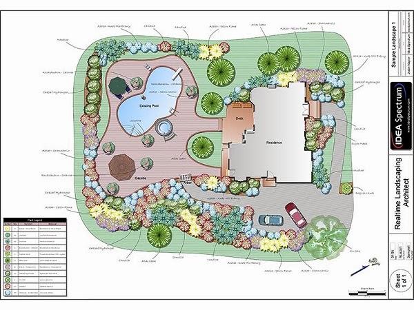 plano del jardín