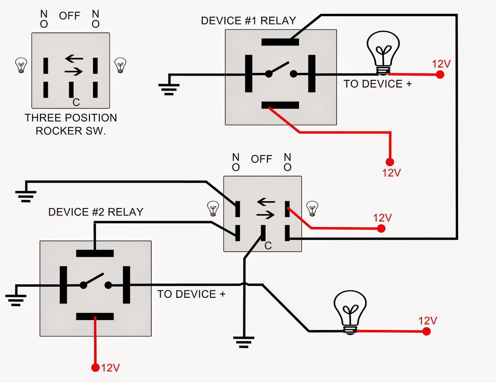 This diagram shows a configuration for making a ground connection to the  SPST Relay to activate the magnetic coil inside of the Relay which  activated the ...