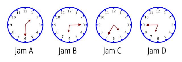 Barisan bilangan di atas yaitu barisan bilangan loncat  Soal UAS Matematika Kelas 3 SD Semester 1 (Ganjil) Dan Kunci Jawaban