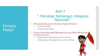 Jawaban Uji Kompetensi Bab 7 PPKn Kelas XI Halaman 40 (Tantangan Integrasi Nasional)