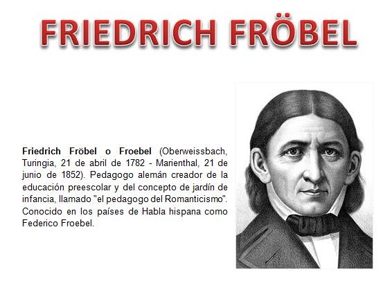 Languages English Friedrich Fröbel