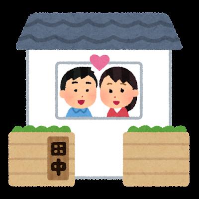 夫婦同姓のイラスト