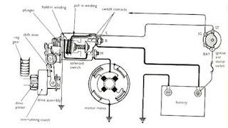 komponen motor starter selenoid yoke