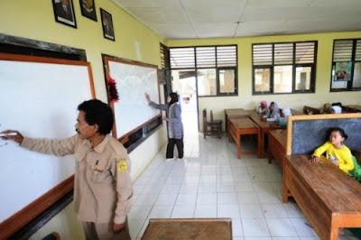 Faktor yang Memengaruhi Kualitas Pendidikan Nasional