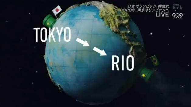 Tokyo warp pipe Rio Closing Ceremony earth globe